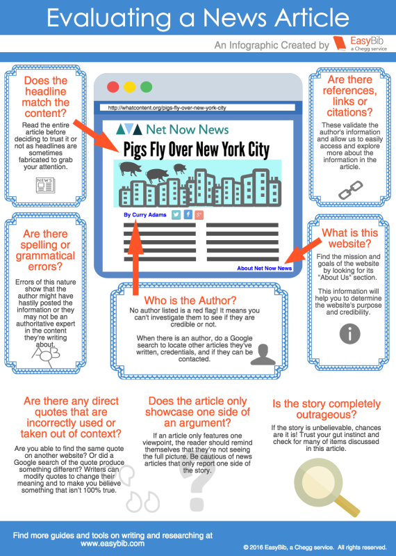 evaluating-a-news-article-infographic
